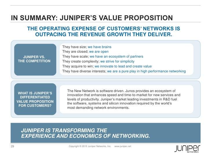 Juniper Corporate Presentation