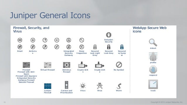 Firewall, Security, and Virus Juniper General Icons Virtual Firewall Antivirus Firewall Virus Virus Worm Endpoint Security...