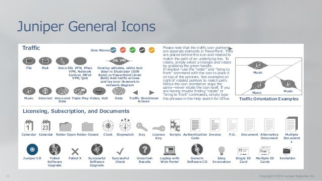 Please note that the traffic icon pointers are separate elements in PowerPoint. They are placed behind the icon and rotate...