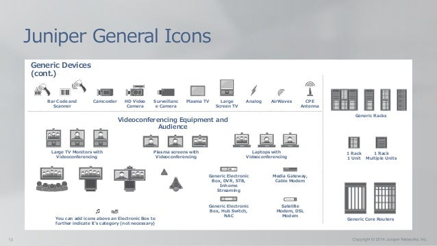 Generic Devices (cont.) Juniper General Icons Generic Electronic Box, DVR, STB, Inhome Streaming You can add icons above a...