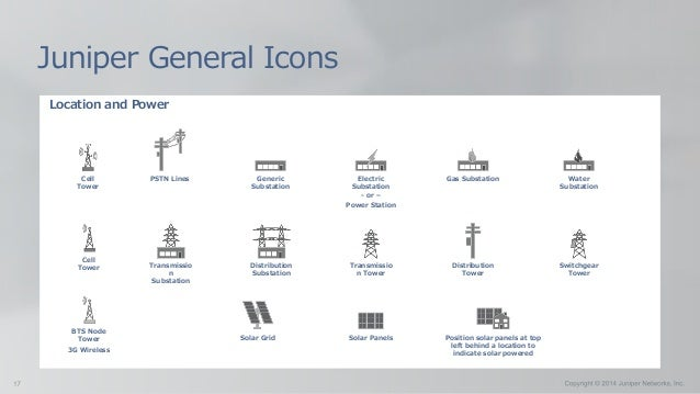 Location and Power Juniper General Icons Generic Substation Electric Substation Gas Substation Water Substation PSTN Lines...