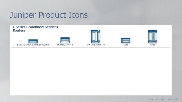 Juniper Product Icons E Series Broadband Services Routers ERX705, ERX710 ERX1410, ERX1440E Series, ERX310, VSR, BRAS, BSR ...