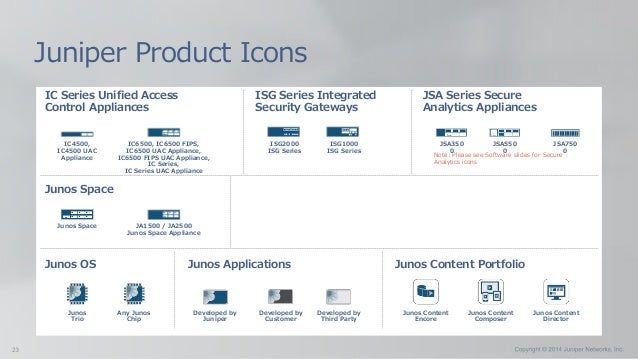 IC Series Unified Access Control Appliances Juniper Product Icons ISG2000 ISG Series ISG1000 ISG Series ISG Series Integra...
