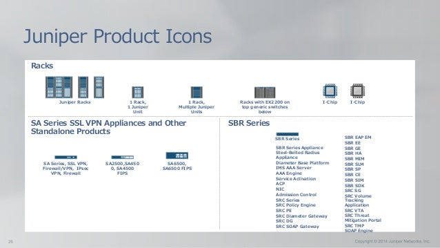 Racks Juniper Product Icons SA Series SSL VPN Appliances and Other Standalone Products SBR Series SBR Series Appliance Ste...