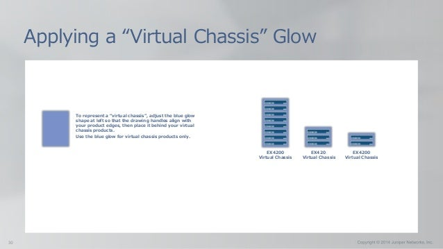 """Applying a """"Virtual Chassis"""" Glow To represent a """"virtual chassis"""", adjust the blue glow shape at left so that the drawing..."""