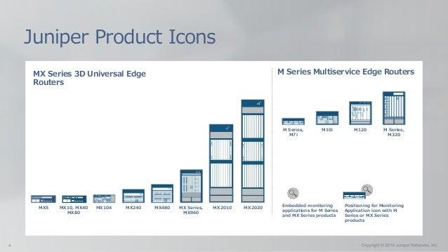 Juniper Product Icons MX Series 3D Universal Edge Routers MX Series, MX960 MX480MX240MX10, MX40 MX80 MX5 MX2020MX2010MX104...