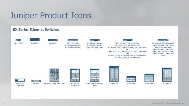 EX Series, EX3200-48T, EX3200-48P, EX3300- 48T, EX3300-48P, EX4300-48T, EX4300- 48P, EX3300-48T-BF, EX4200-48T, EX4200- 48...