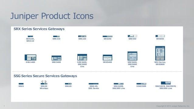 Juniper Product Icons SSG320M, SSG300 Line SSG520M, SSG550M, SSG500 Line SSG140, SSG Series SSG5 SSG20 Wireless SSG20 SSG3...