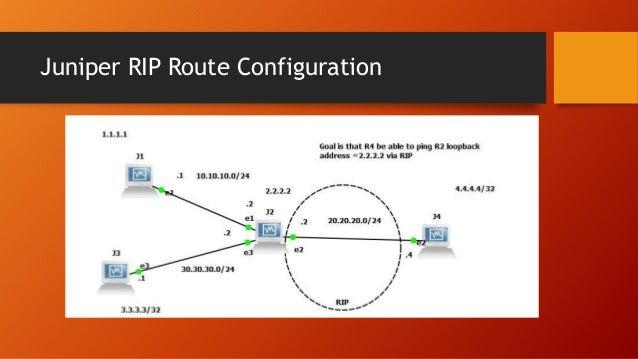 Juniper JNCIA – Juniper RIP Route Configuration
