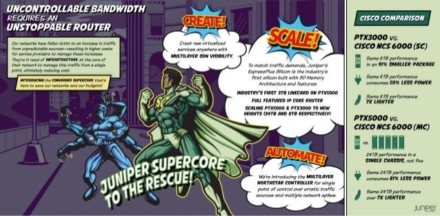 Juniper Networks: Converged SuperCore Infographic