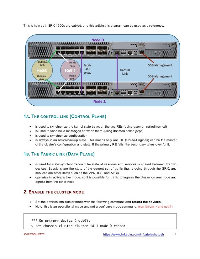 ASHUTOSH PATEL https://www.linkedin.com/in/patelashutosh 4 This is how both SRX-1500s are cabled, and this article this di...