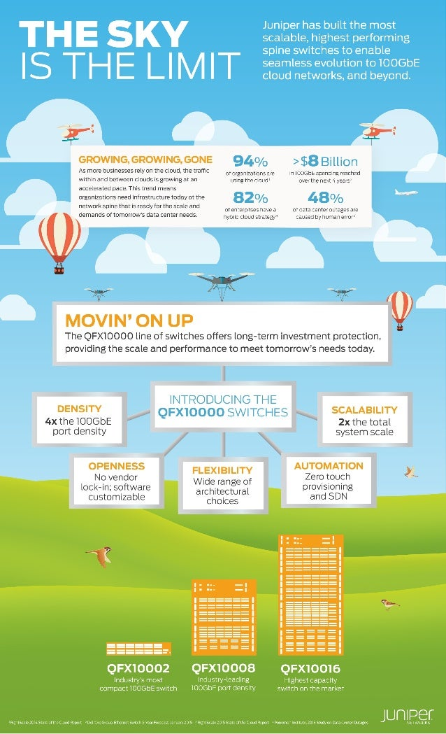 Juniper switching infographic_final_0415[2]