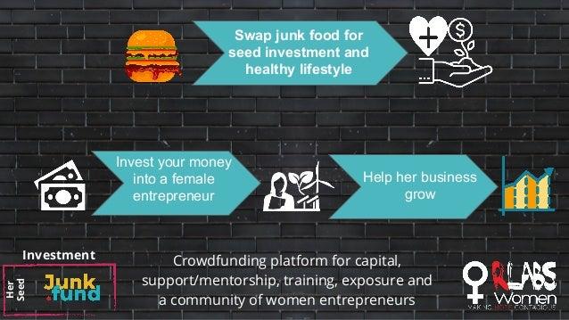 Junk.Fund Slide Deck Slide 2