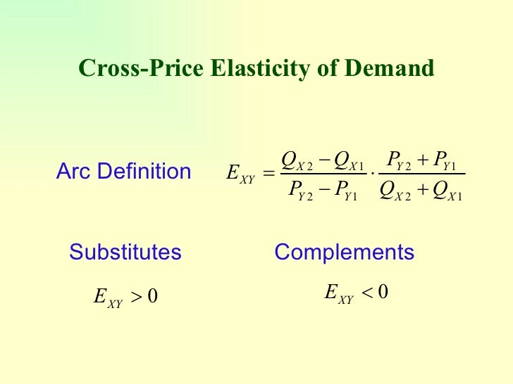 importance of cross elasticity of demand History, definition and scope of transportation economics, importance of   transportation facilities, elasticities of demand and supply, price mechanisms,  and  cross elasticity refers to the degree of responsiveness of the demand for a  good.