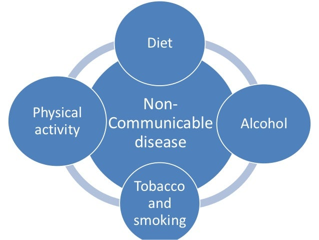 Diet, Antioxidant Status, And Smoking Habits In French Men