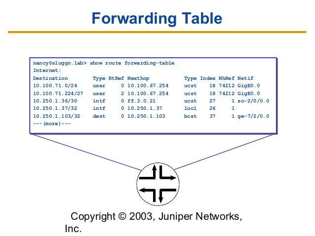 Junos routing overview from Juniper