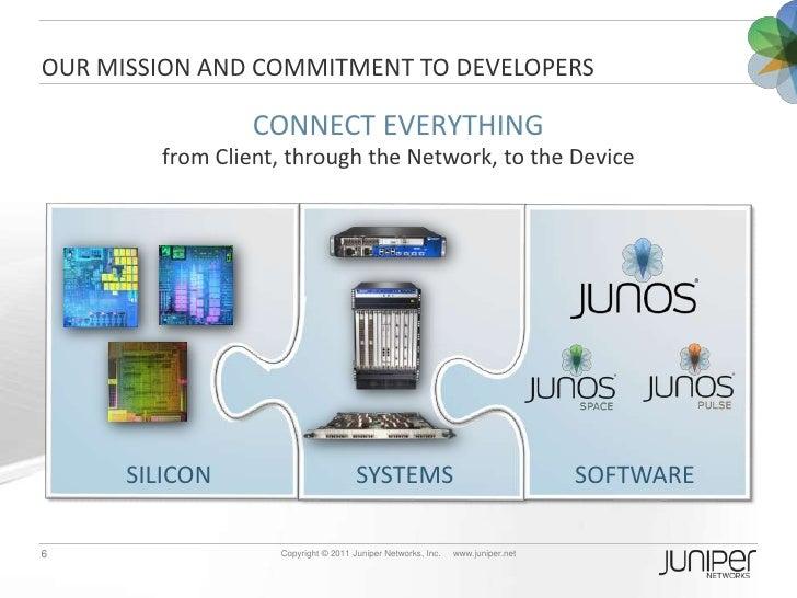An In-Depth Look at Junos Space SDK
