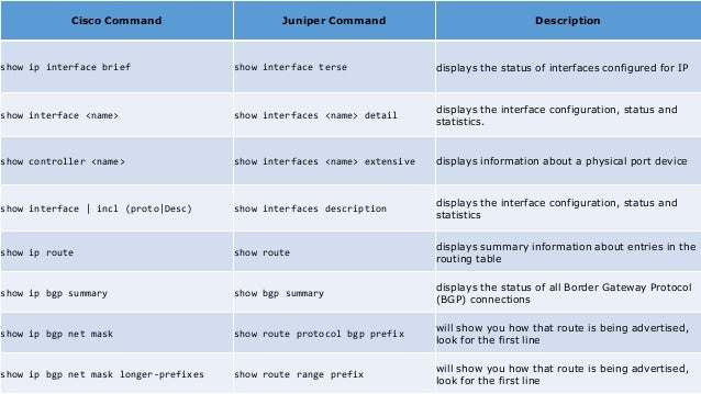 Junos vs ios Troubleshooting comands