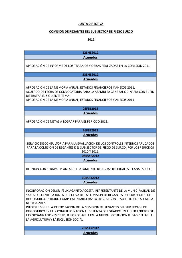 JUNTA DIRECTIVA              COMISION DE REGANTES DEL SUB SECTOR DE RIEGO SURCO                                      2012 ...