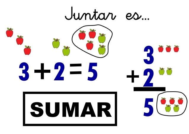 3+ Juntar es... SUMAR 2 5 5 2 3 +