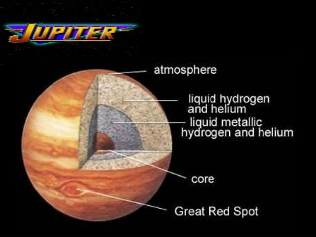 What does jupiter look like inside