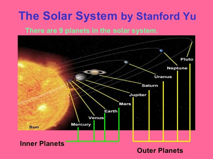 The Solar System  by Stanford Yu Inner Planets Outer Planets There are 9 planets in the solar system.