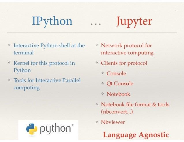 IPython & Jupyter