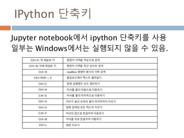 jupyter notebook 단축키