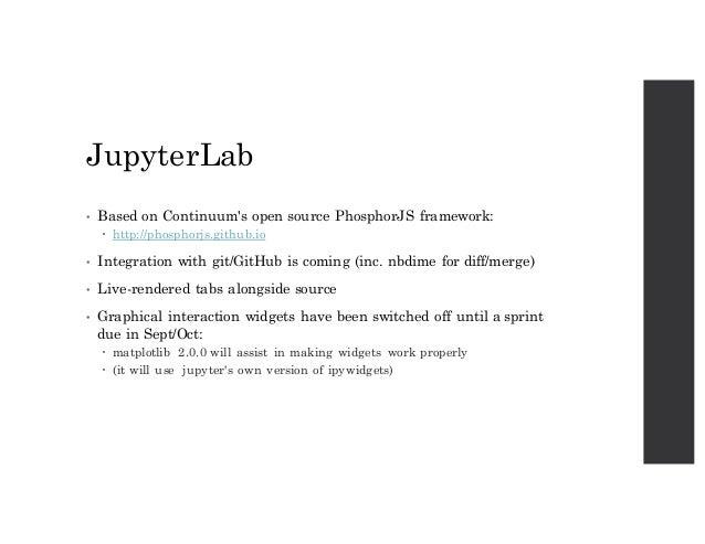 Jupyter news August 2016