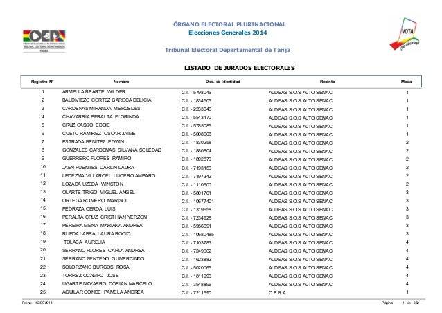 ÓRGANO ELECTORAL PLURINACIONAL  Elecciones Generales 2014  Tribunal Electoral Departamental de Tarija  LISTADO DE JURADOS ...