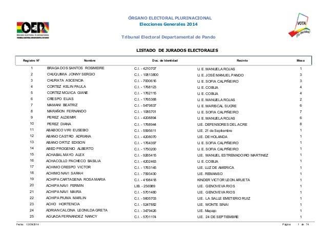 ÓRGANO ELECTORAL PLURINACIONAL  Elecciones Generales 2014  Tribunal Electoral Departamental de Pando  LISTADO DE JURADOS E...
