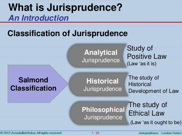 how to study for jurisprudence exam