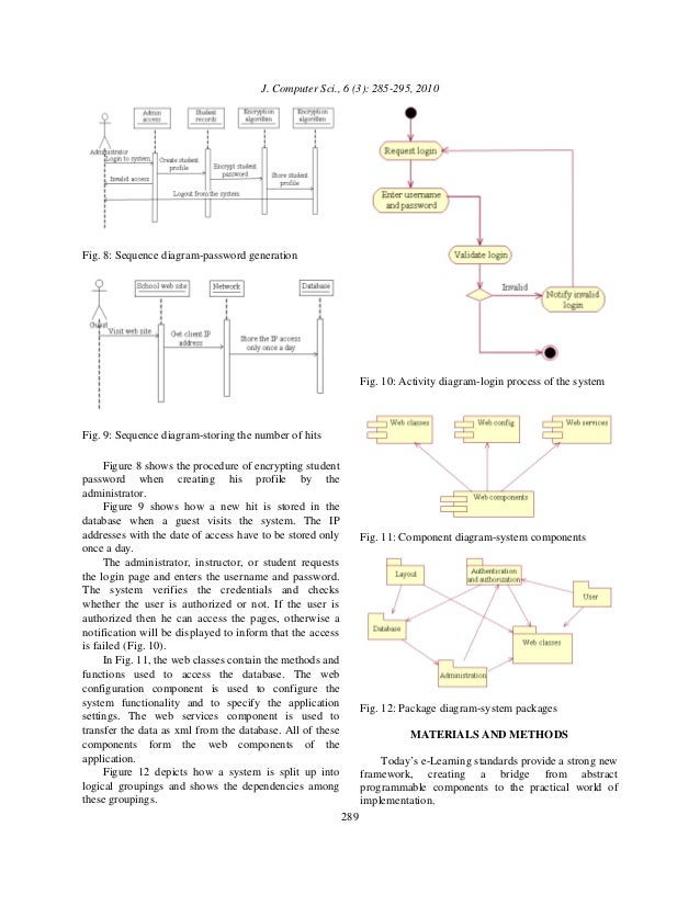 Jurnal e-learning management system using service oriented ...
