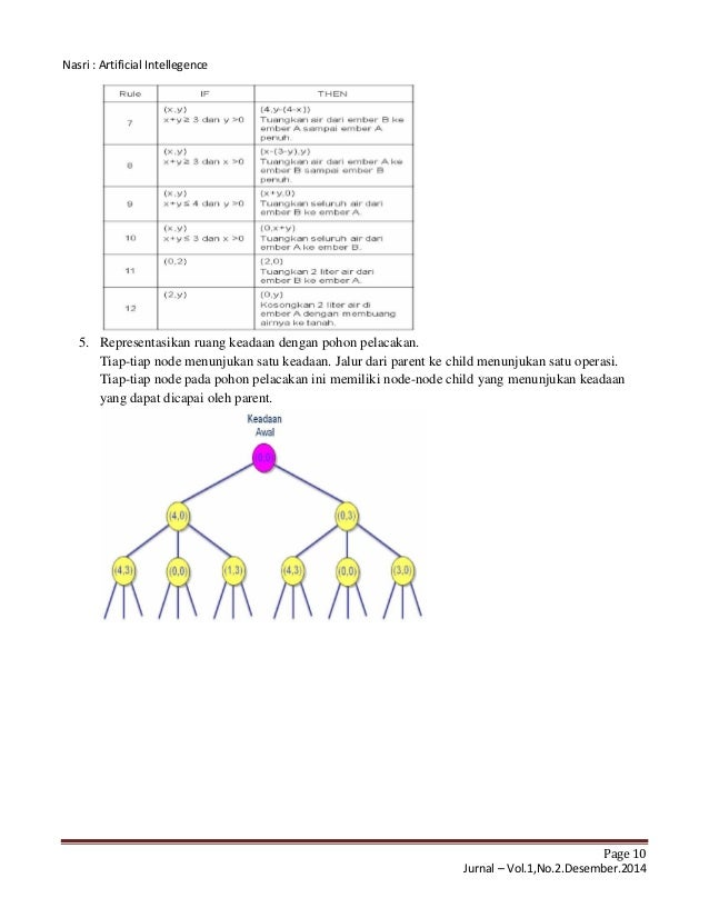 Jurnal Doc Pdf : jurnal penyakit obesitas pdf