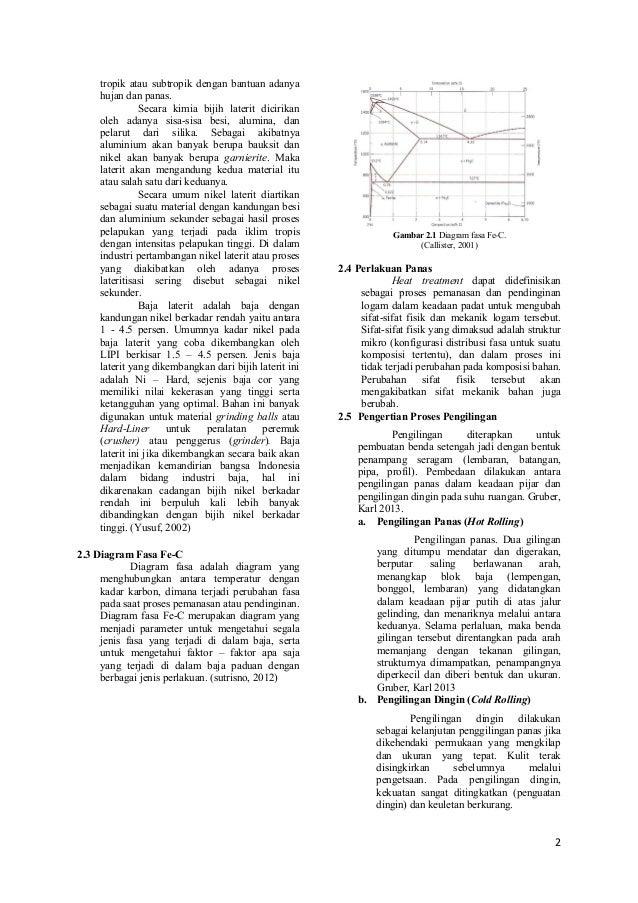 Peningkatan sifat mekanik dan observasi struktur mikro pada baja late 2 ccuart Image collections