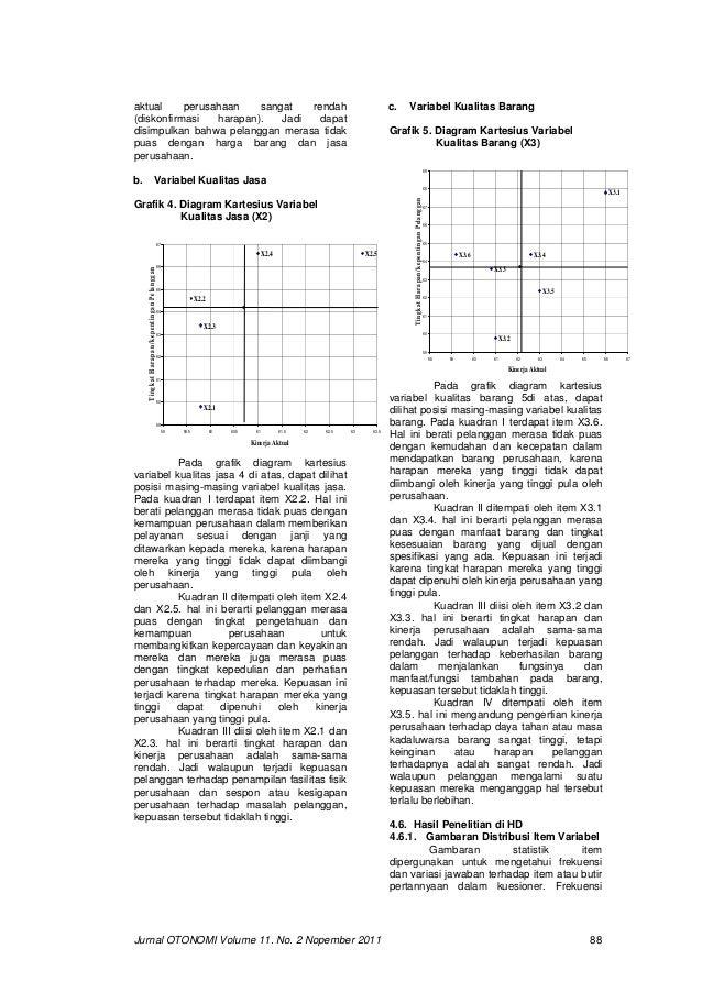 Jurnal otonomi volume 11 no 2 nopember 2011 2 nopember 2011 87 12 aktual ccuart Images
