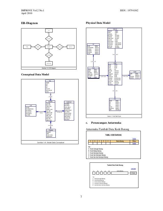 Perancangan sistem informasi inventaris barang studi kasus direktora 7 ccuart Image collections