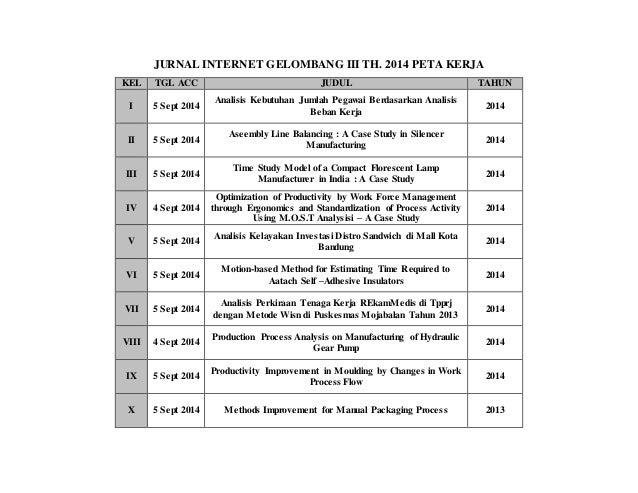 JURNAL INTERNET GELOMBANG III TH. 2014 PETA KERJA KEL TGL ACC JUDUL TAHUN I 5 Sept 2014 Analisis Kebutuhan Jumlah Pegawai ...