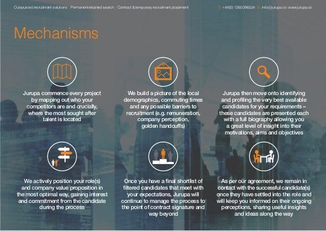 Jurupa Talent Mapping Overview