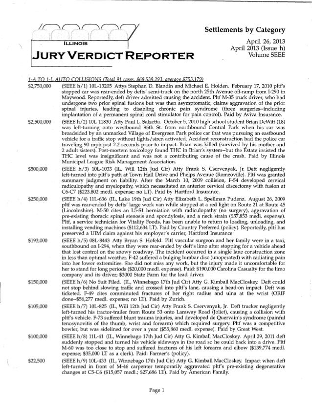 ~~~~~ /: -- /'- ,( - ( ! i ii ILLINOIS JURY VERDICT REPORTER 1-A TO 1-L AUTO COLLISIONS (Total 91 cases. $68-,539.293: ave...