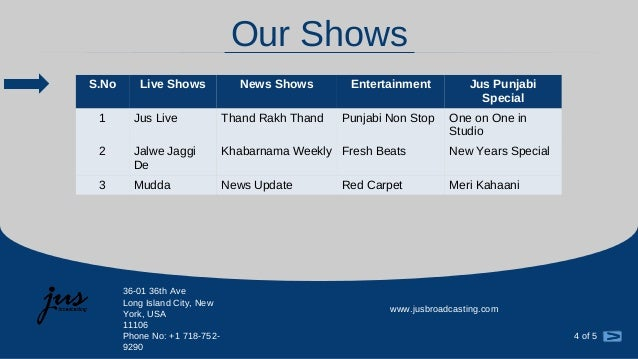 Punjabi Channel Live