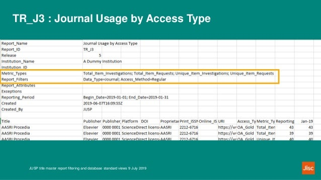TR_J3 : Journal Usage by Access Type JUSP title master report filtering and database standard views 9 July 2019