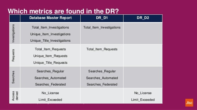 Which metrics are found in the DR? JUSP title master report filtering and database standard views 9 July 2019 Database Mas...