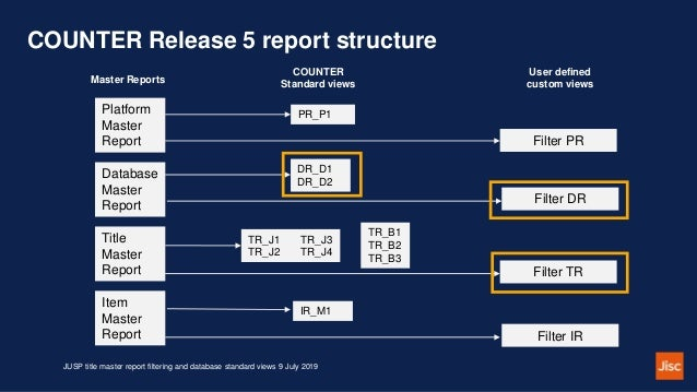 COUNTER Release 5 report structure JUSP title master report filtering and database standard views 9 July 2019 Platform Mas...