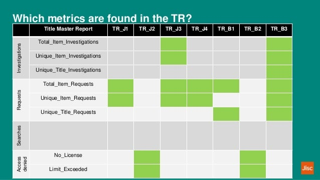 Which metrics are found in the TR? JUSP title master report filtering and database standard views 9 July 2019 Title Master...