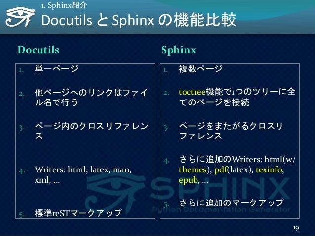Docutils と Sphinx の機能比較 Docutils Sphinx 1. 単一ページ 2. 他ページへのリンクはファイ ル名で行う 3. ページ内のクロスリファレン ス 4. Writers: html, latex, man, x...