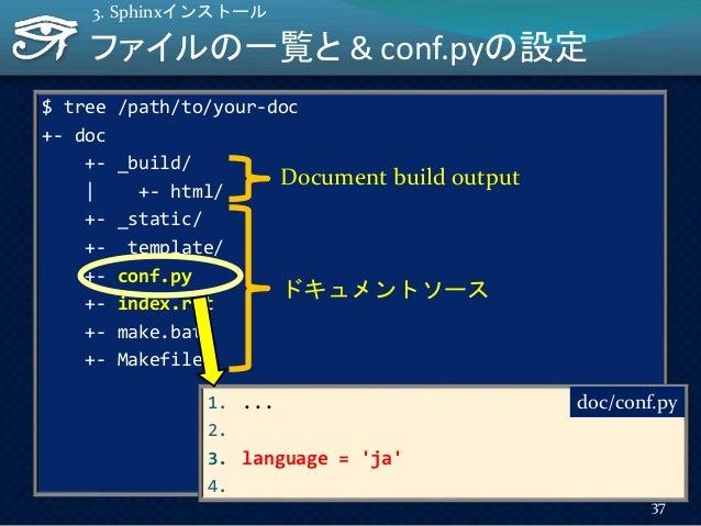 ファイルの一覧と & conf.pyの設定 $ tree /path/to/your-doc +- doc +- _build/   +- html/ +- _static/ +- _template/ +- conf.py +- index....