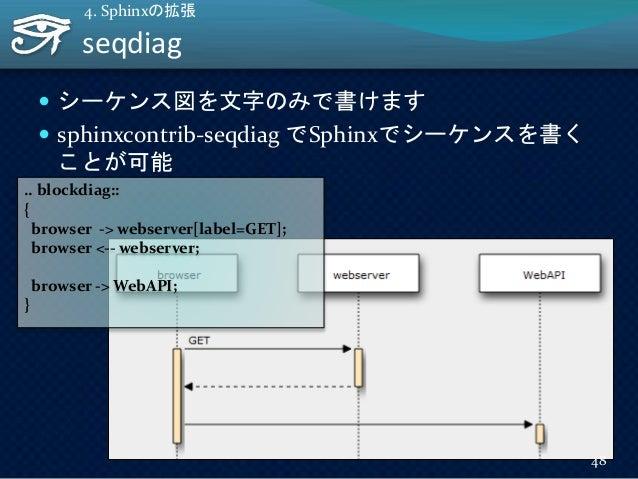 seqdiag  シーケンス図を文字のみで書けます  sphinxcontrib-seqdiag でSphinxでシーケンスを書く ことが可能 4. Sphinxの拡張 .. blockdiag:: { browser -> webserv...