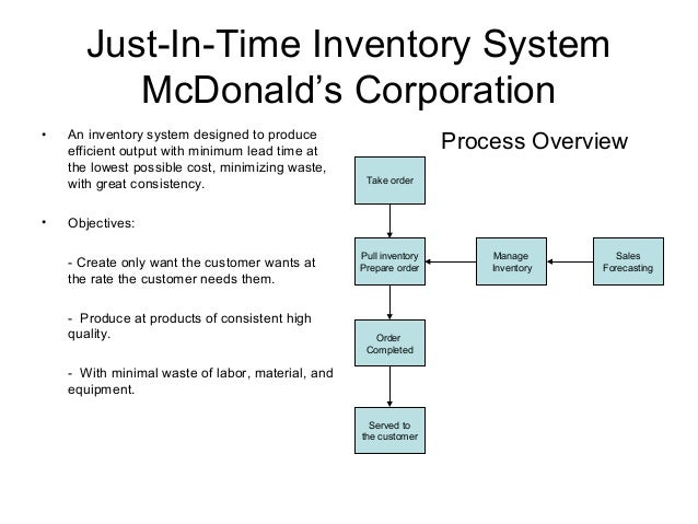 Just-In-Time Inventory System          McDonald's Corporation•   An inventory system designed to produce    efficient outp...