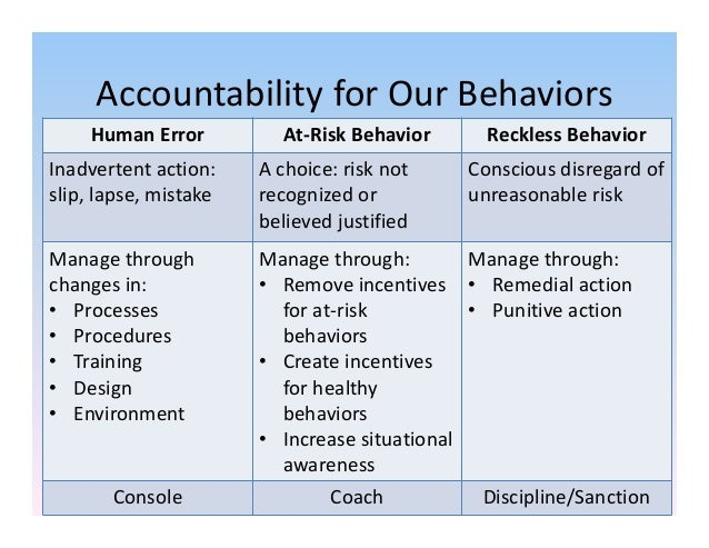Accountability Procedures